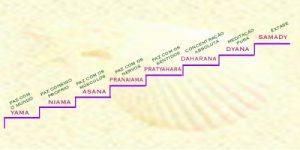 Escada de Patanjaly